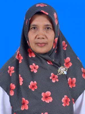 Nanik Rahmawati, S.Pd.I